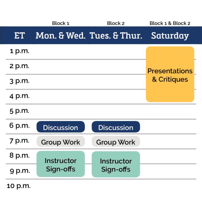 UX Design Career Program Schedule: Part-Time Course